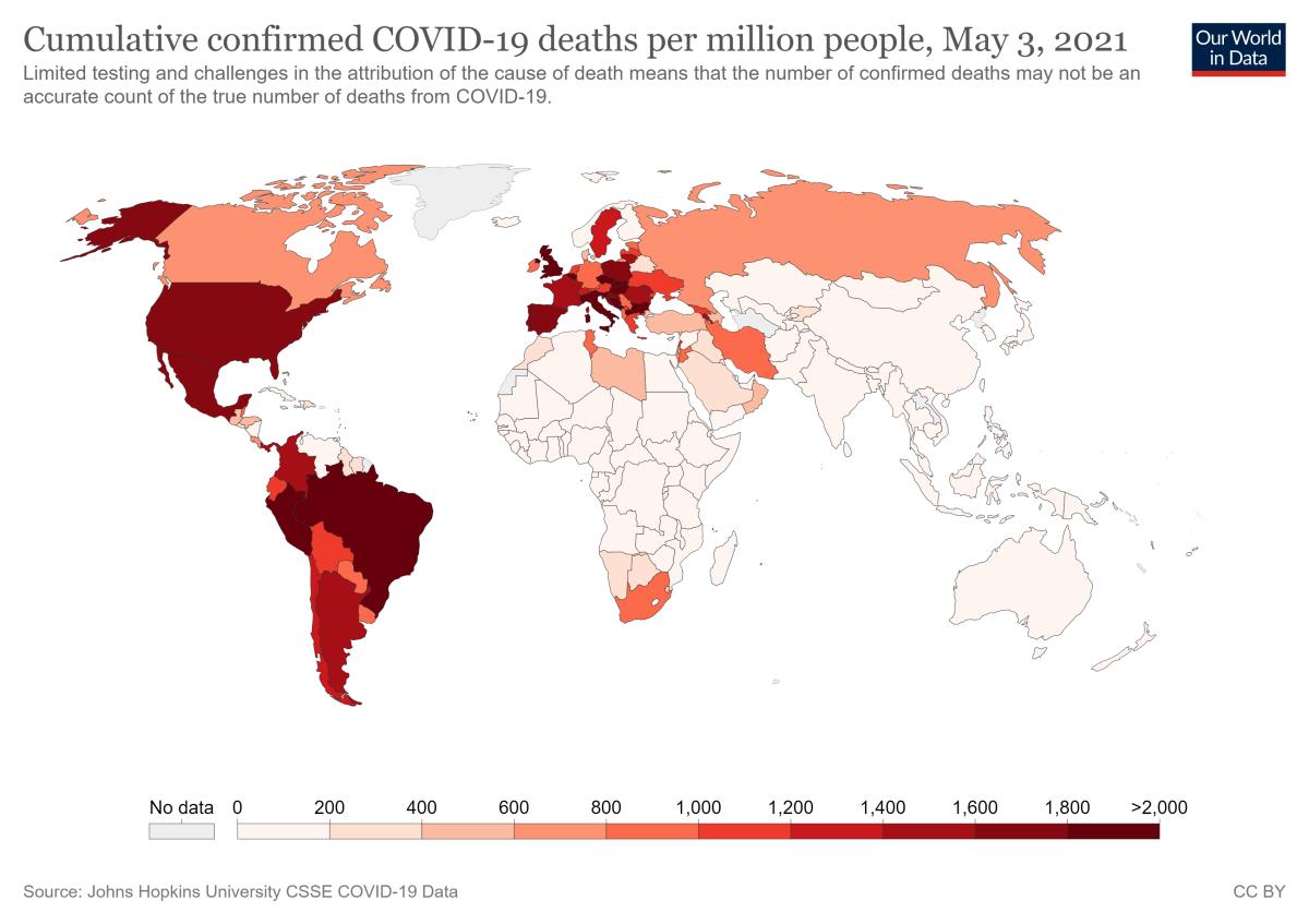 The International COVID 19 VaccineResponse
